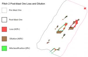 Africa gold mine structured flitch