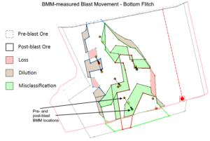 Pilbara Minerals blast map misclassification
